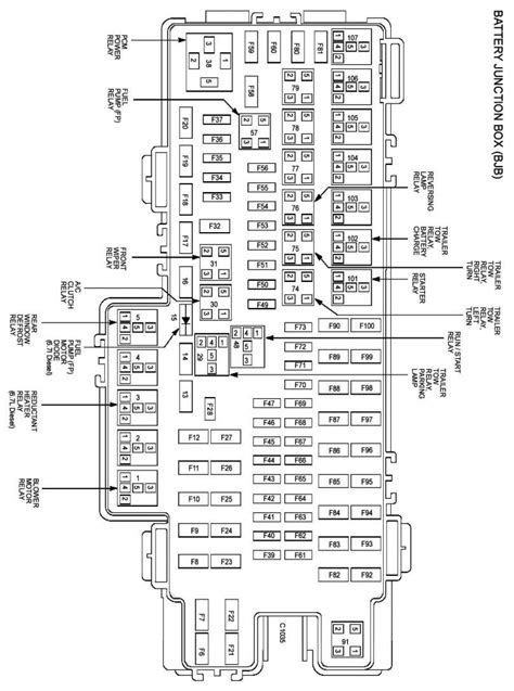 ford f250 trailer wiring diagram ford f 250 central junction fuse box diagram repair