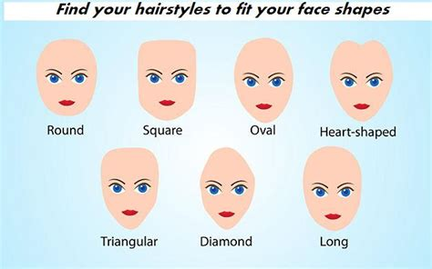 match hairdo with face shape computer match hairstyle to face shape