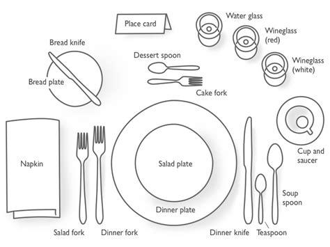 Banquet Diagram Template Banquet Floor Plan Template Elsavadorla Place Setting Template