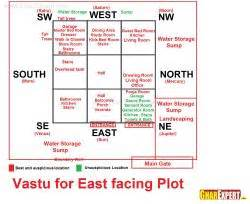 House Plan According To Vastu Shastra Vastu For East Facing Plot House Plans For 20 X 30 East Plot Shan