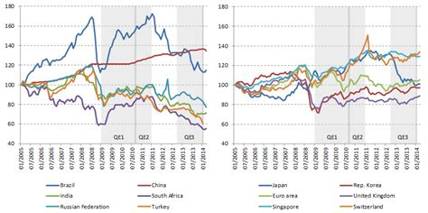 Usd Mba Units by World Trade To Grow By 4 7 Percent In 2014 Wto