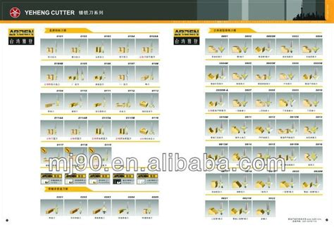 image router bit speed chart tat router bits dremel woodworking