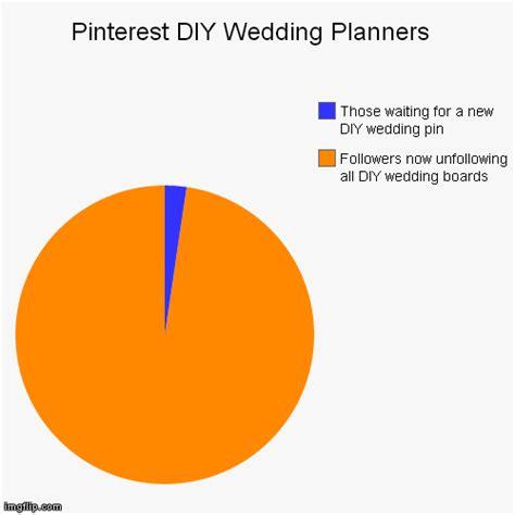 pin meme wedding picture on pinterest pinterest diy wedding planners imgflip