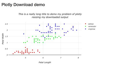 layout xaxis plotly r plotly download as png resizing image when used in