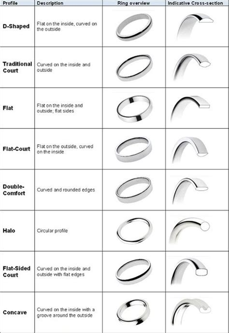 different shaped ring band ideas wedding important bits