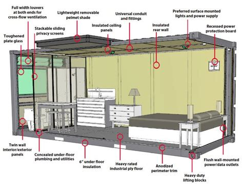 free floor plans for 8x40 shipping container shipping container home plans