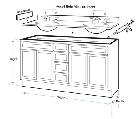 bathroom cabinet height standard bathroom vanity height