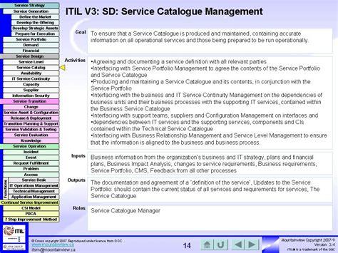 Itil V3 2007 Navigator Itil Service Catalogue Template