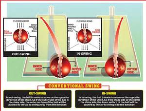reverse swing tips reverse swing ball