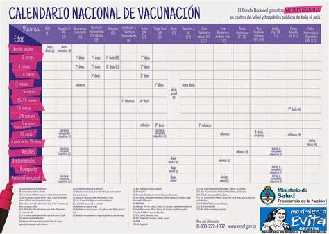 Calendario B Nacional 2015 Cuestiones De Infancias A Clase Con Las Vacunas Al D 237 A