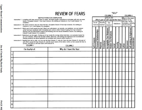 Fourth Step Template fourth step inventory worksheets davezan