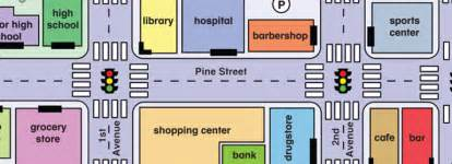 prepositions of place giving directions sprout