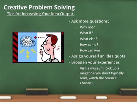 Creativity Hc Understanding Innovation In Problem Solving Innovation Foundations Course 101 Creative Problem