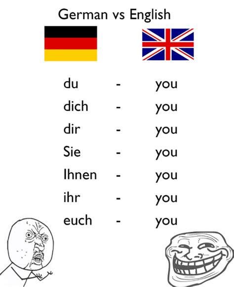 Meme Pronunciation French - 25 hilarious reasons why the german language is the worst