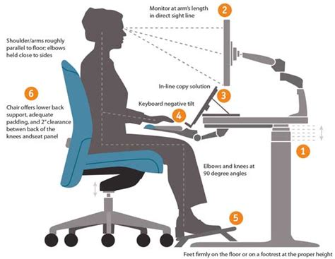 ergonomy at work ergonomics v 224 lean tư vấn đ 192 o tạo lean six sigma hướng