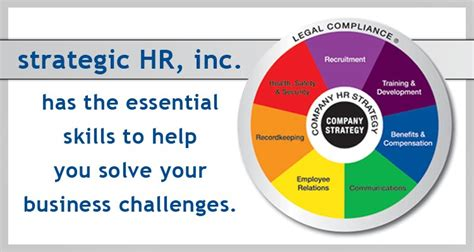 HR Strategy- strategic HR inc.- Let Us Help to Align Your ... Hr Partner Training