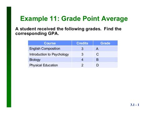 Mba 3 1 Gpa by Weighted Gpa
