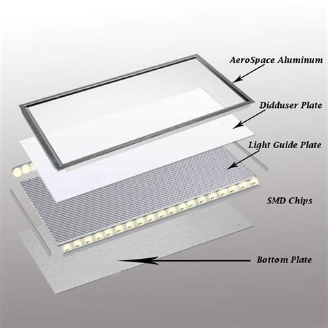 Lighting Panels by Modern 300x1200 Flat Square Led Light Panel 40w With