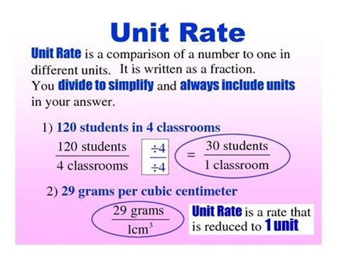 diagram unit rate definition 1 3 rates 6th grade math soulias karimi