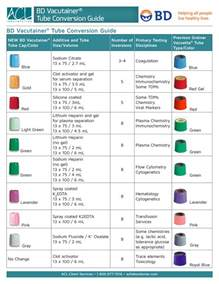 blood collection color guide bd vacutainer conversion guide