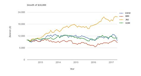 dividend increases today 4 companies with recent dividend increases review using