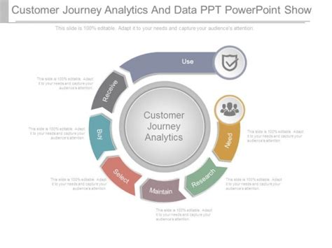 powerpoint templates for journey customer journey powerpoint template briski info