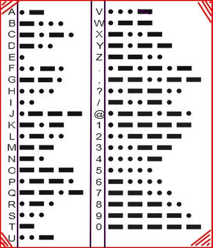 Guess Buka Tutup 2 kode morse dalam pelayaran contoh lengkap kode morse