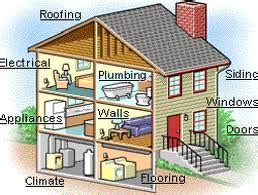Types Of Plumbing Systems by Types Of Plumbing Systems All About Plumbing