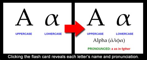 printable greek alphabet flash cards greek alphabet powerpoint flash cards our life is but a span
