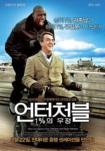 themes du film les intouchables 171 intouchables 187 en cor 233 e du sud koreanews le portail