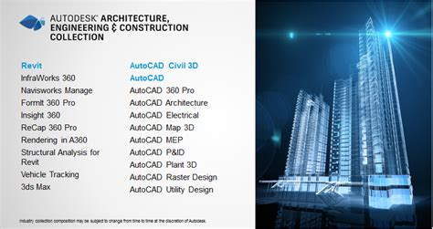 managing ui pattern collections autodesk aec design collection essential bim tools