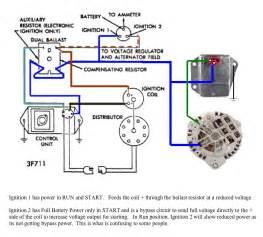 ballast resistor wiring rod forum hotrodders bulletin board