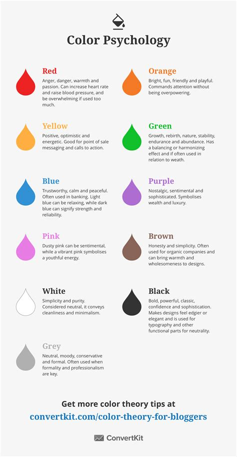 color psychology why color theory matters for and how to use it