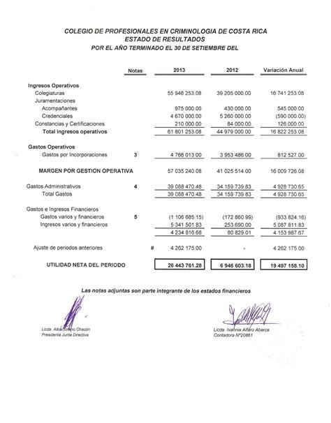 tabla de honorario profesionales del contador publico en venezuela tabla de tarifas de honorarios profesionales para tabla