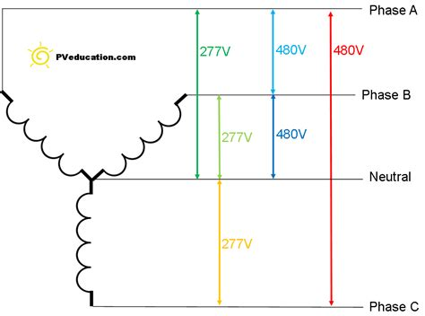 wiring diagram 277v three phase 240v wiring diagram 110v