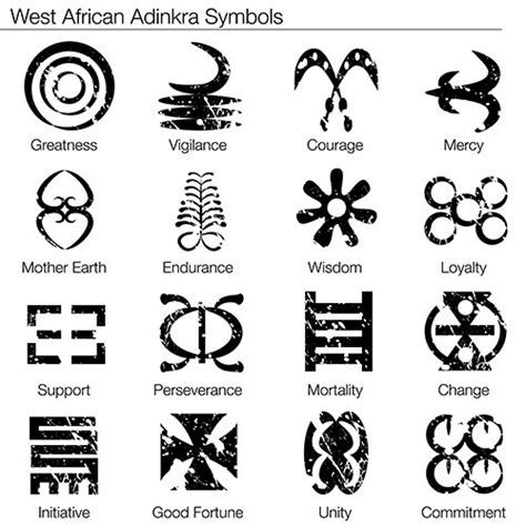 west african symbols ghana funeral and symbols