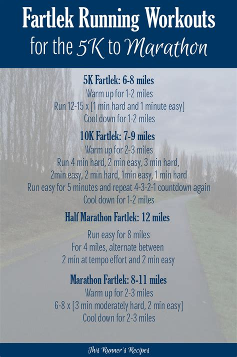 What Is The To 5k by Fartlek Workouts For The 5k Through Marathon