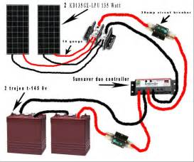rv dc volt circuit breaker wiring diagram thread solar diagram rv wiring rv