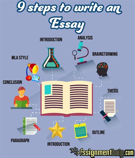 dissertation steps how to write a dissertation in 5 easy steps the