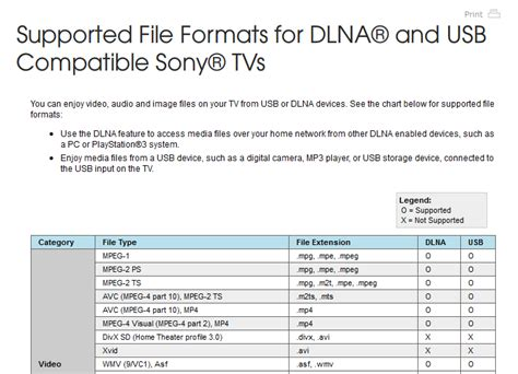 format audio non supporté tv what format will a sony hdtv led tv 3d tv lcd tv play
