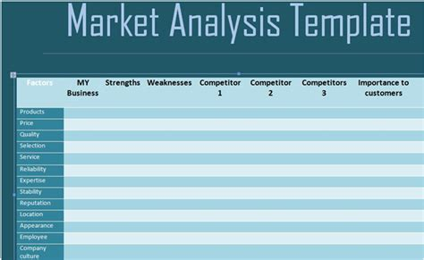 get free marketing competitive analysis template free