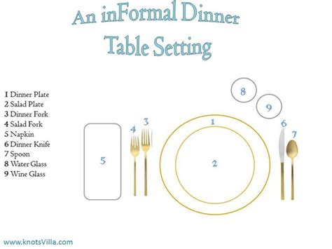 How To Set A Dinner Table | 17 best images about beautiful place settings on pinterest