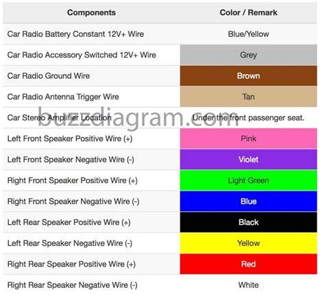 toyota camry radio wiring diagram car stereo
