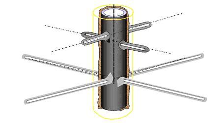 layout machine español procurement capacity reniregroup com