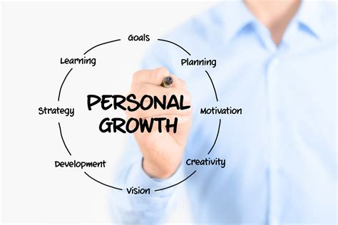 business and personal development the what of leadership part 5 personal growth and