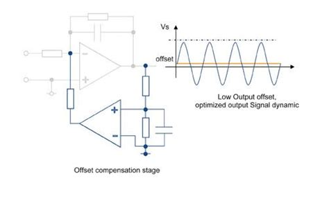 integrator circuit for rogowski coil a new class of rogowski coil split current transducers roboticstomorrow