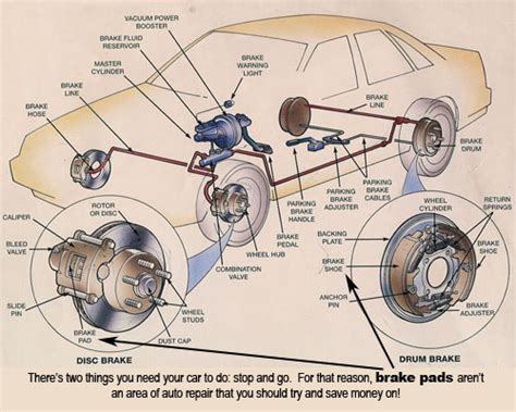 how cars work engines diesel fuel and brakes by howstuffworks com 9781625397935 nook book car care tips brought to you by keller bros auto repair monday morning mechanic