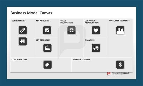 fb canvas template 37 best images about business model canvas powerpoint