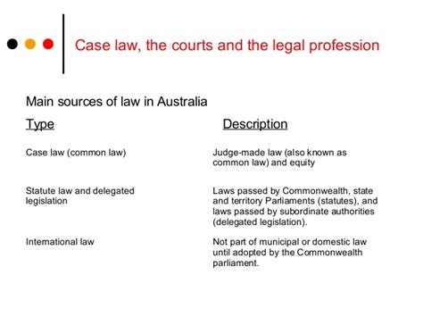australian consumer law section 54 lecture slide