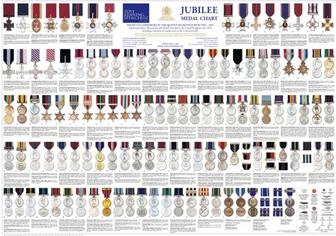 military badges and rank medals of america ties inspired by military medals and ribbons use collar